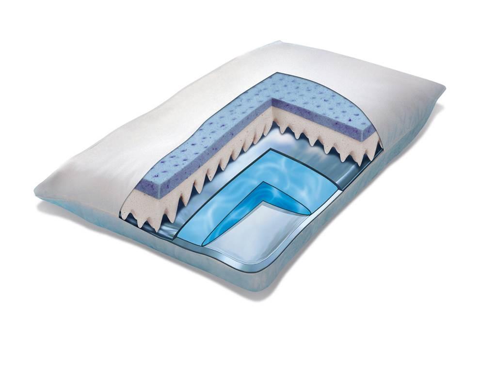 mediflow 5003 neuheit original wasserkissen visco gelschaum 40x80 ebay. Black Bedroom Furniture Sets. Home Design Ideas
