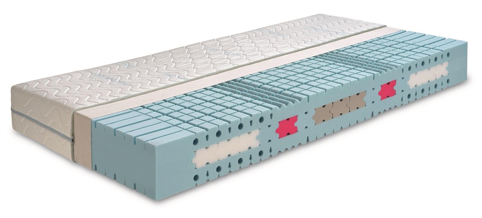 Werkmeister Matratze S55 KOMFORT Komfortschaum erhöhter Liegekomfort Kern ca. 20